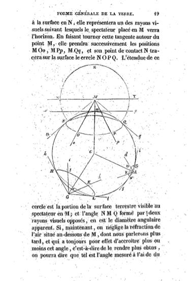 Fig. 3. J. W. Herschel, Traité d'astronomie, traduit de l'anglais par Augustin Cournot, 1834.
