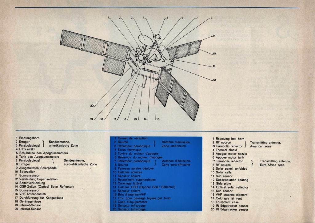 description des éléments du satellite Symphonie de 1973