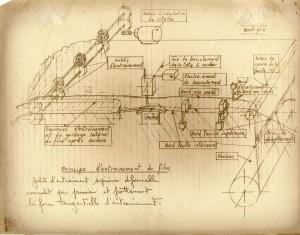 Schéma du principe d'entrainement du film de la machine à confectionner des ballons de Robert Régipa (1961)