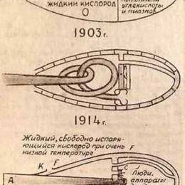 Concept de fusée de Constantin Tsiolkoski